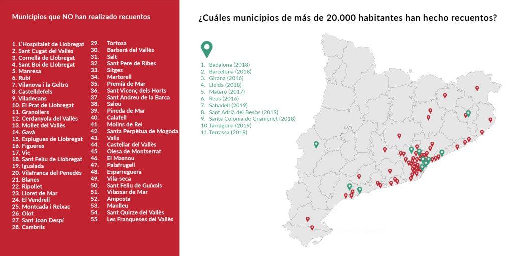 Contacto con mujeres en valdepenas